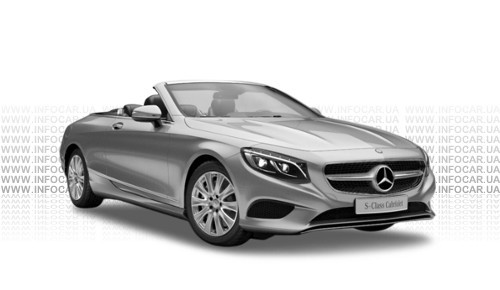 ����� S-Class Cabriolet (A217)